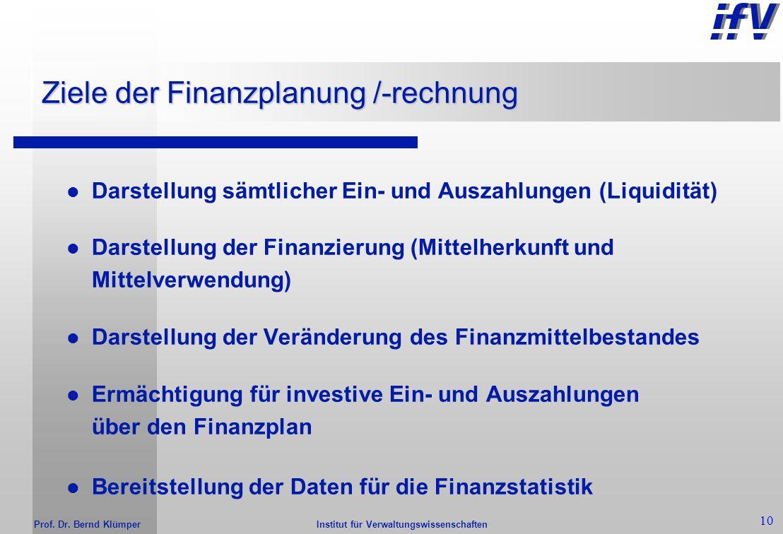 Ziele der Finanzplanung /-rechnung