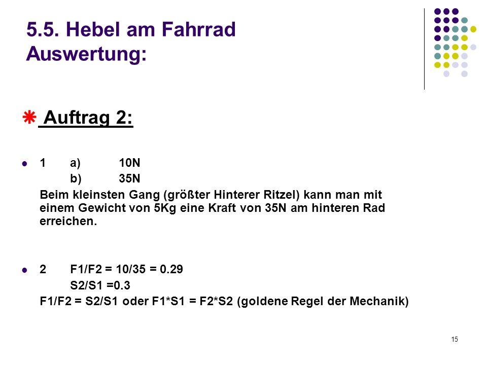 5.5. Hebel am Fahrrad Auswertung: