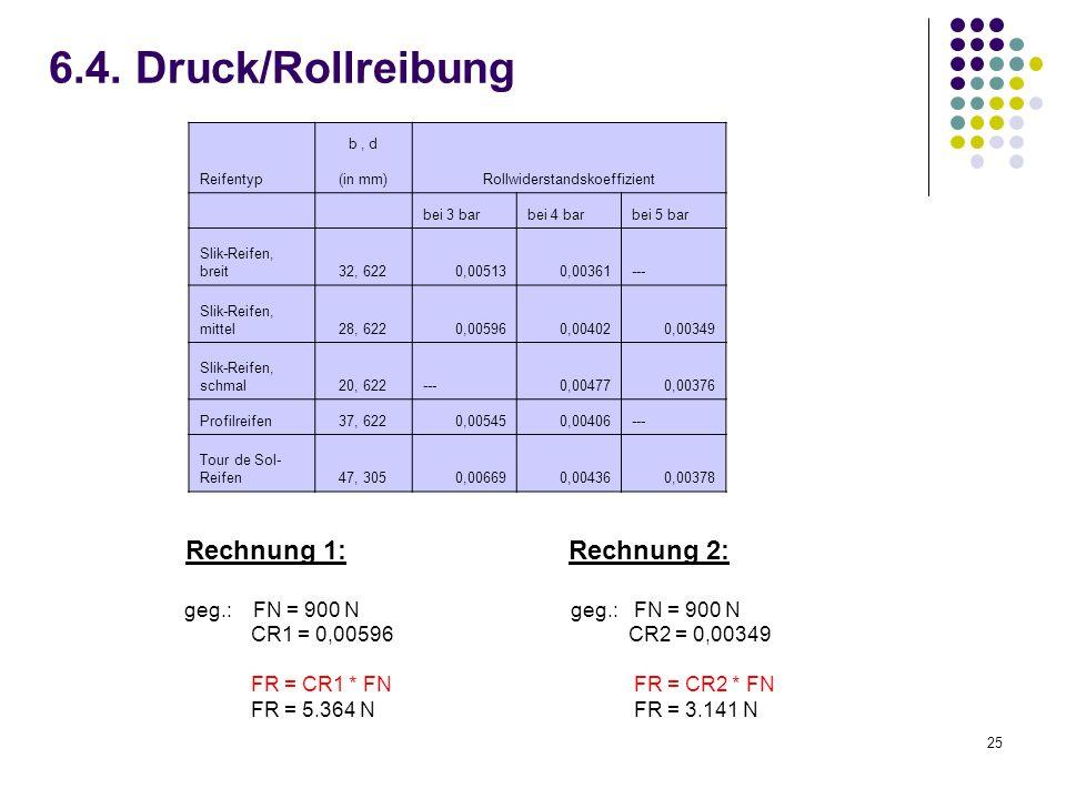 Rollwiderstandskoeffizient