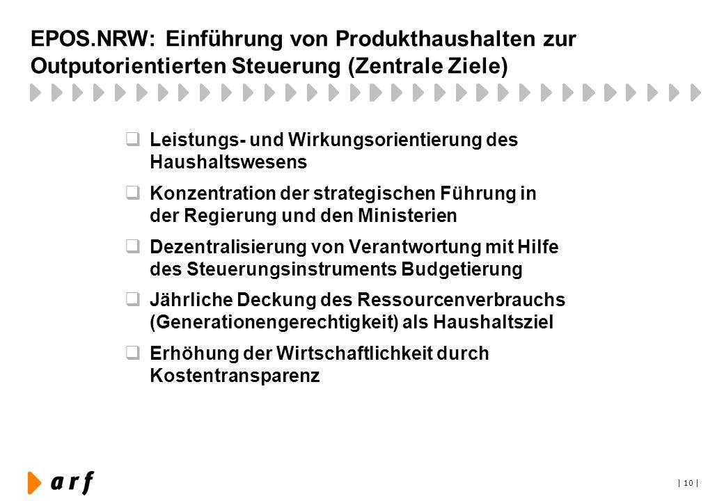 EPOS.NRW: Einführung von Produkthaushalten zur Outputorientierten Steuerung (Zentrale Ziele)