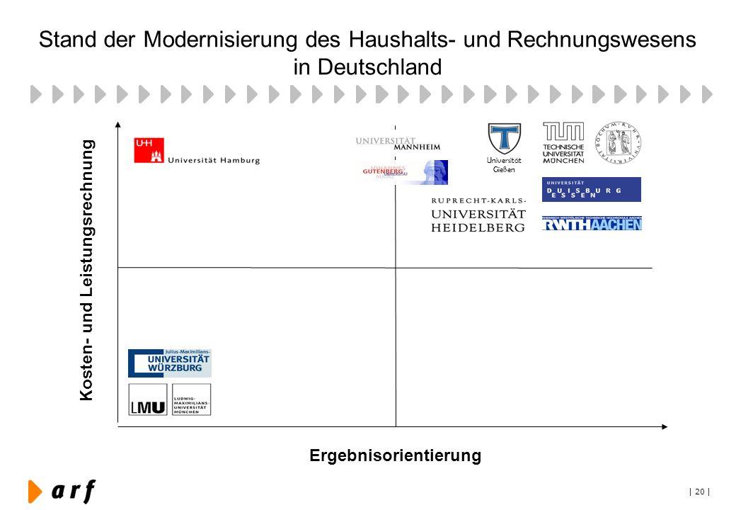 Stand der Modernisierung des Haushalts- und Rechnungswesens in Deutschland