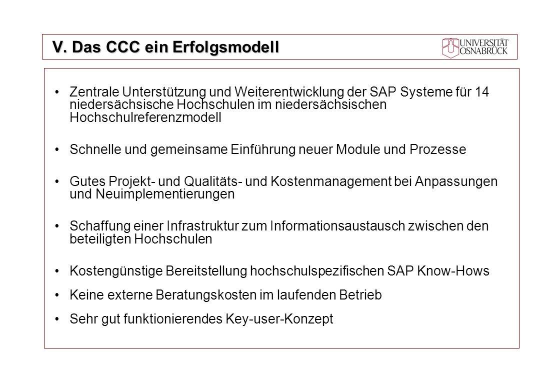V. Das CCC ein Erfolgsmodell