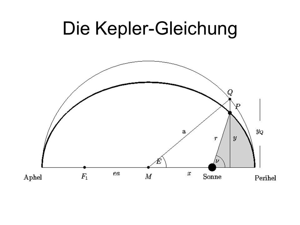Die Kepler-Gleichung