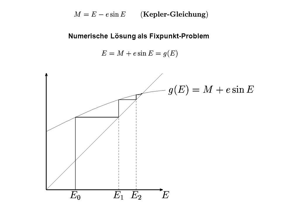 Numerische Lösung als Fixpunkt-Problem