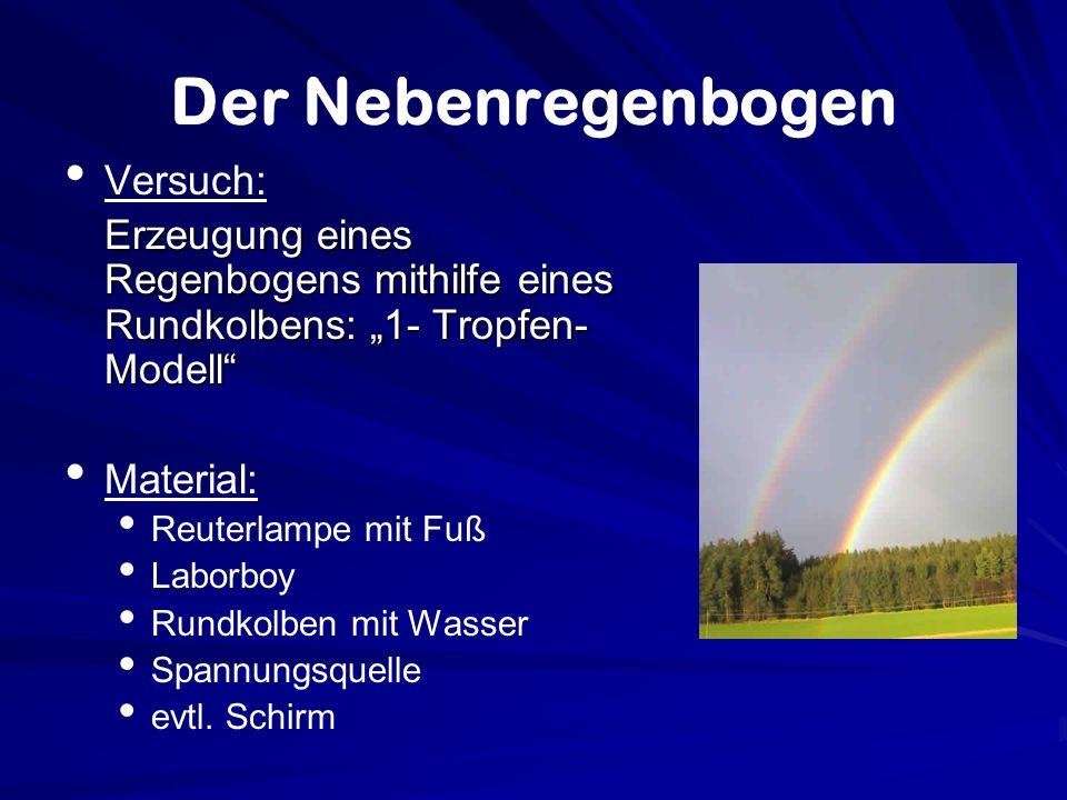 Der Nebenregenbogen Versuch: