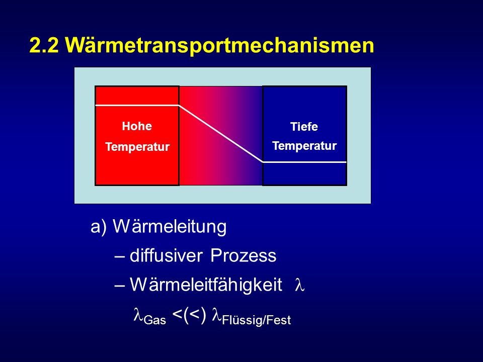 2.2 Wärmetransportmechanismen