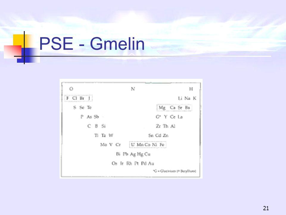 PSE - Gmelin