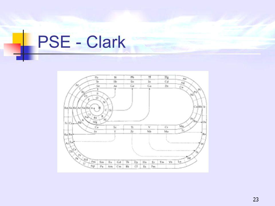 PSE - Clark