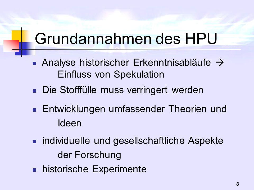 Grundannahmen des HPU Analyse historischer Erkenntnisabläufe  Einfluss von Spekulation. Die Stofffülle muss verringert werden.