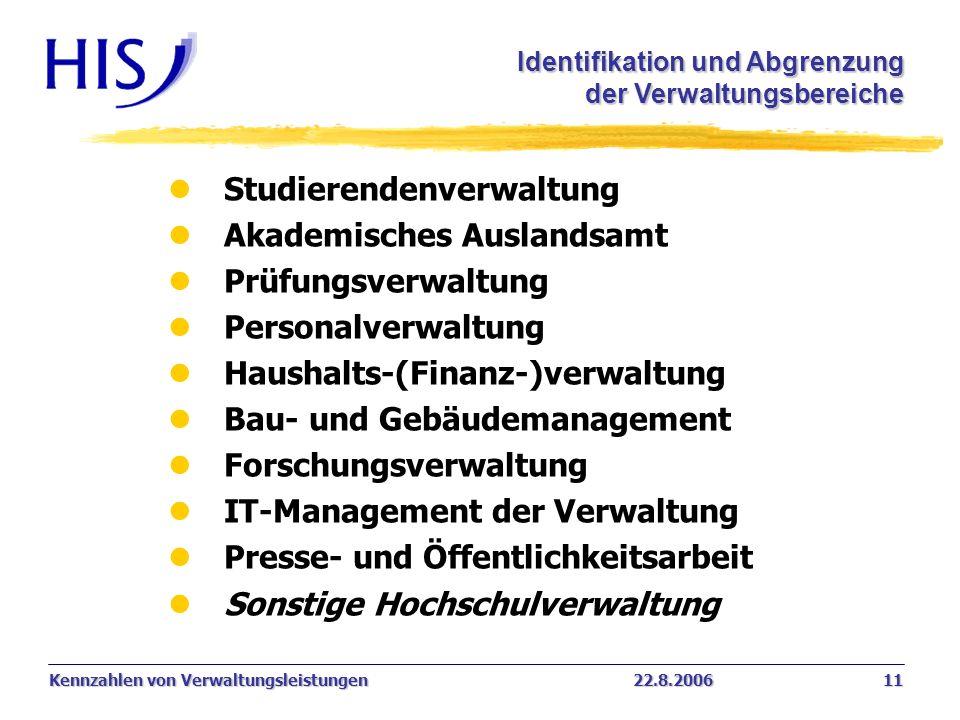 Studierendenverwaltung Akademisches Auslandsamt Prüfungsverwaltung