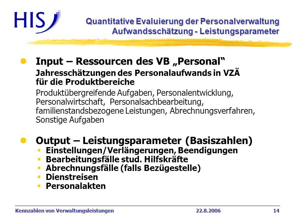 "Input – Ressourcen des VB ""Personal"