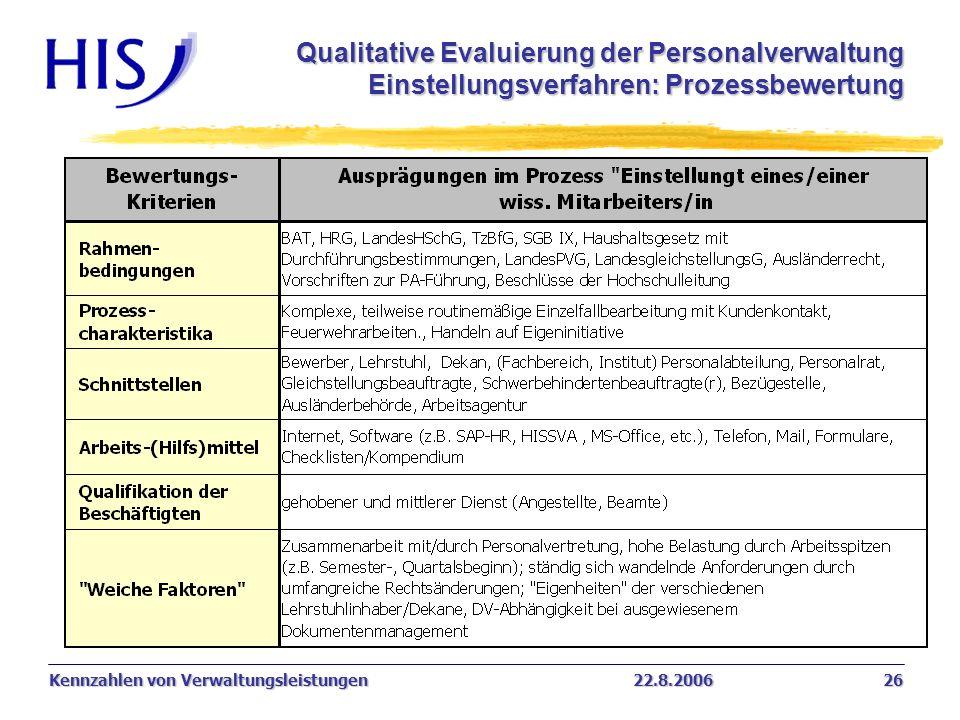 Qualitative Evaluierung der Personalverwaltung Einstellungsverfahren: Prozessbewertung