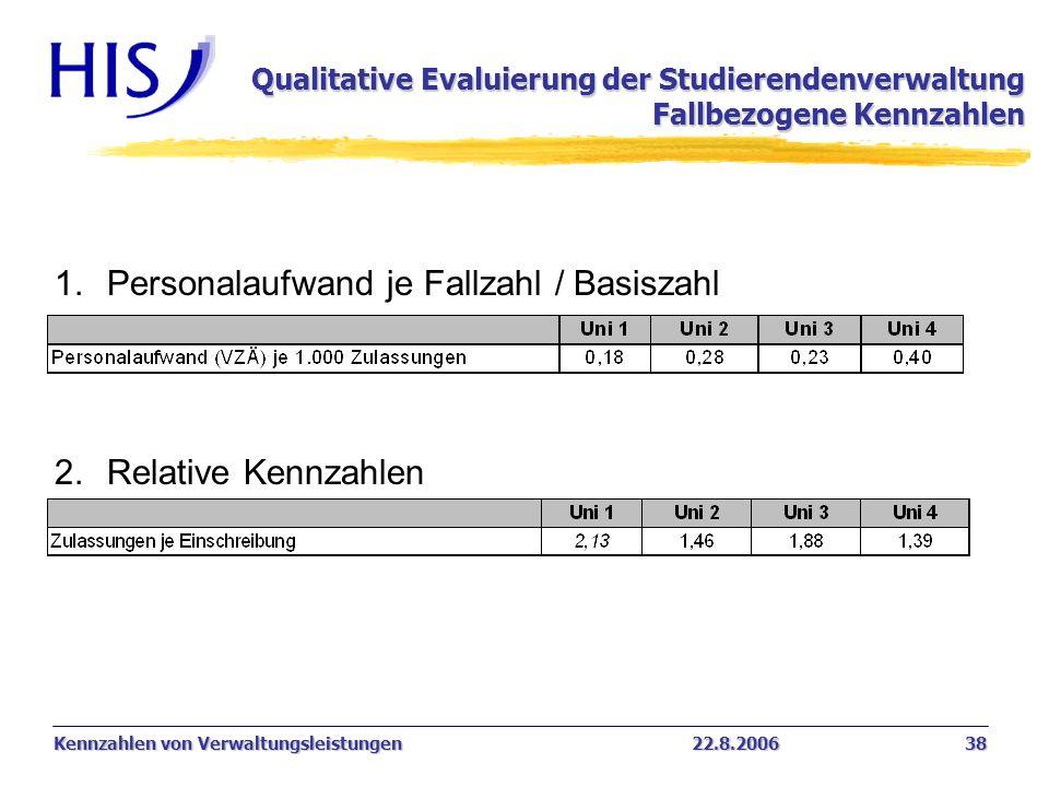 Personalaufwand je Fallzahl / Basiszahl