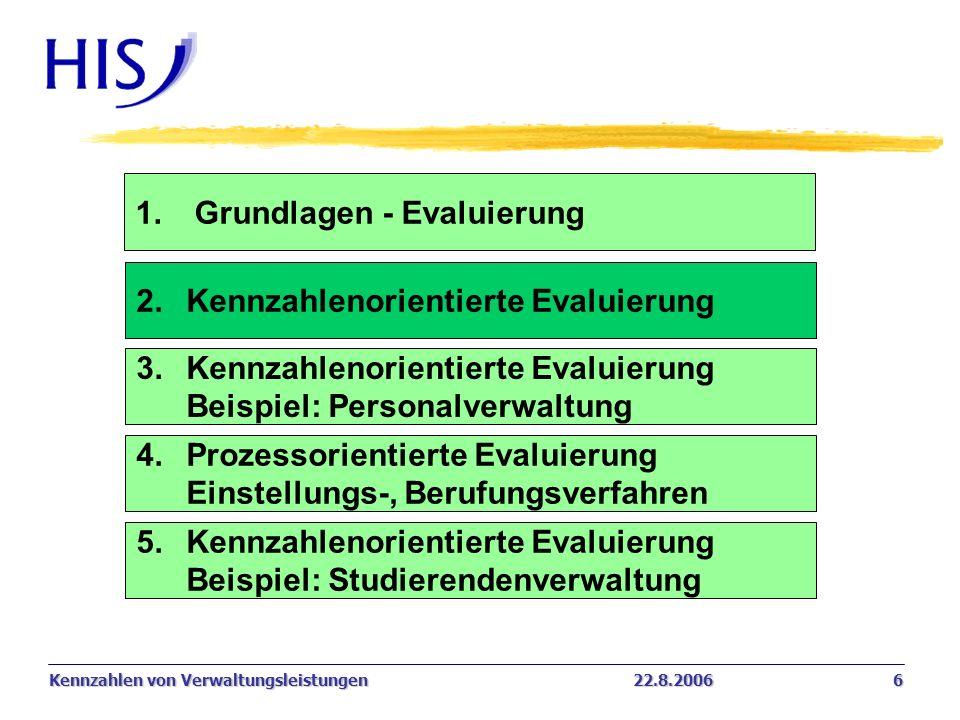1. Grundlagen - Evaluierung
