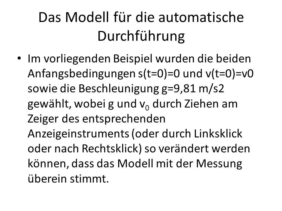Das Modell für die automatische Durchführung