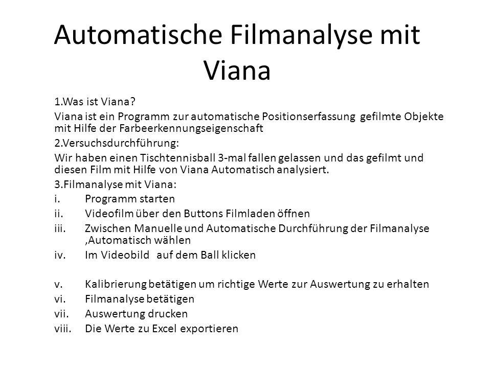 Automatische Filmanalyse mit Viana