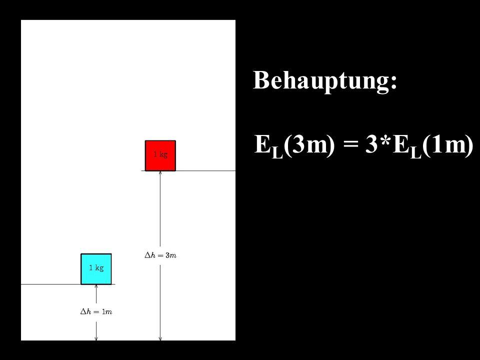 Behauptung: EL(3m) = 3*EL(1m)