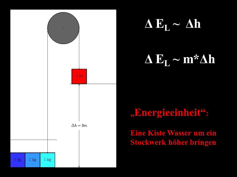 """Δ EL ~ Δh Δ EL ~ m*Δh """"Energieeinheit : Eine Kiste Wasser um ein"""
