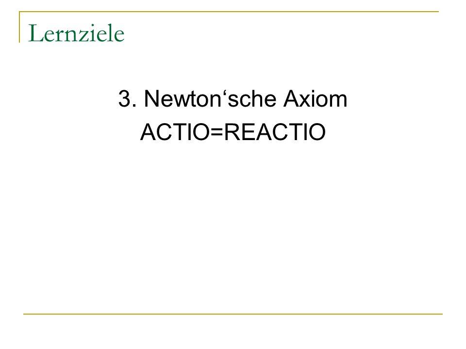 Lernziele 3. Newton'sche Axiom ACTIO=REACTIO