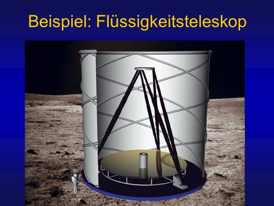 Beispiel: Flüssigkeitsteleskop