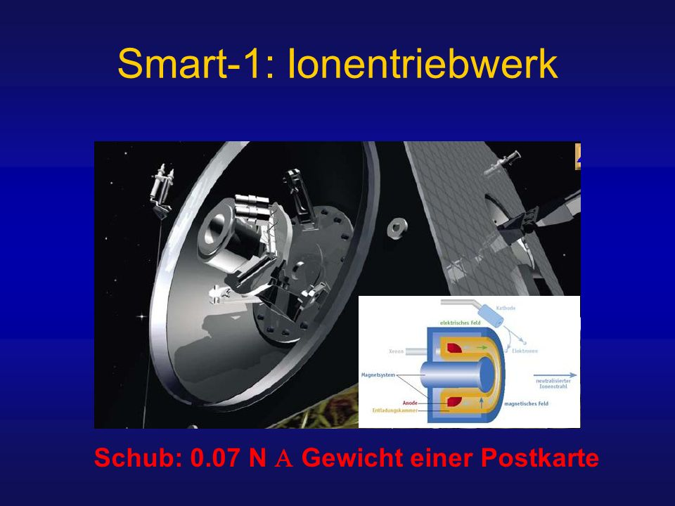 Smart-1: Ionentriebwerk