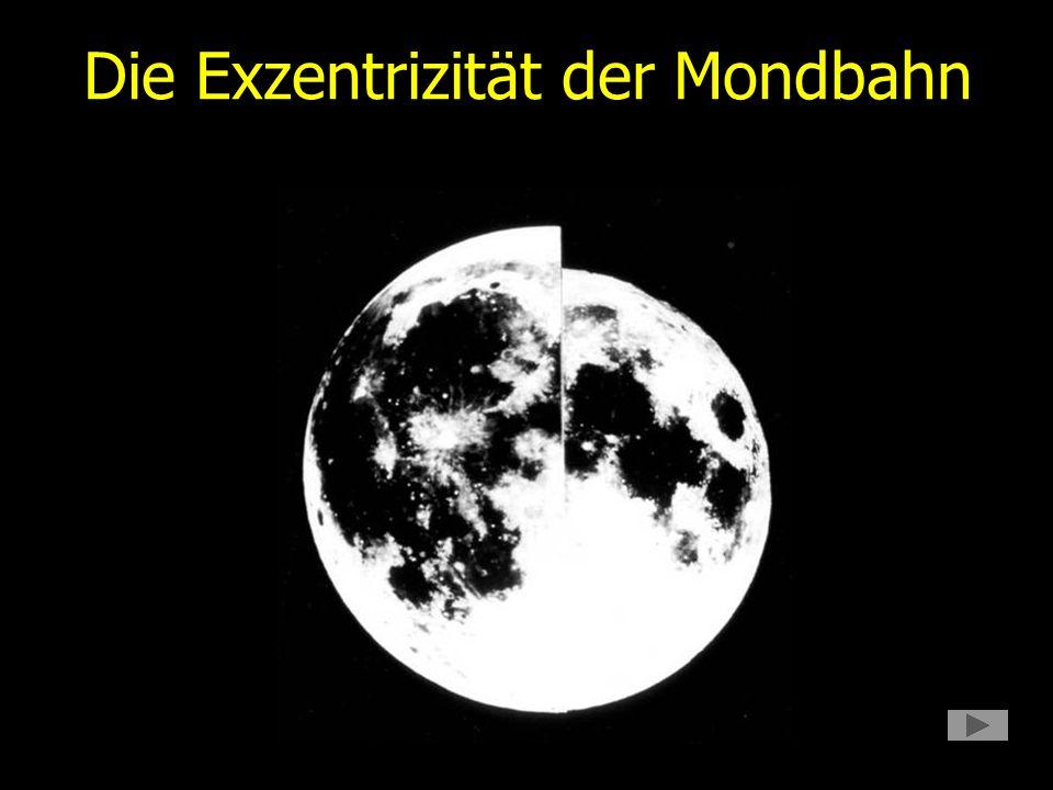 Die Exzentrizität der Mondbahn