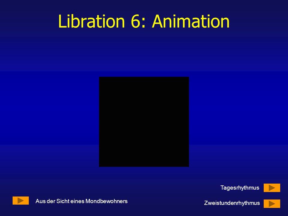 Libration 6: Animation Tagesrhythmus Aus der Sicht eines Mondbewohners