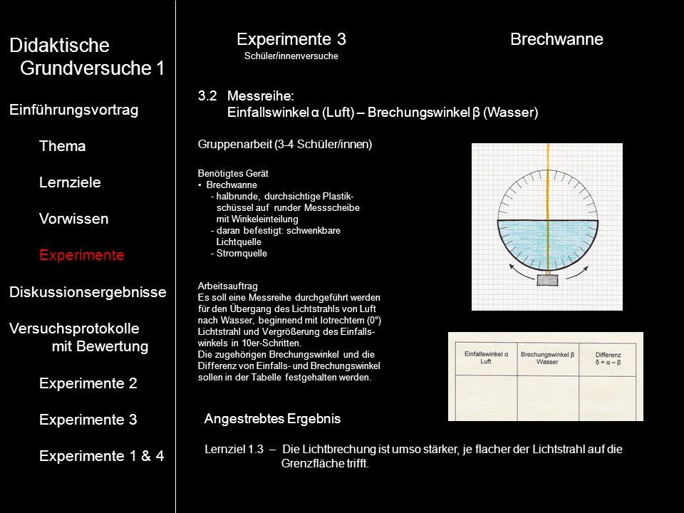 Didaktische Grundversuche 1 Experimente 3 Brechwanne