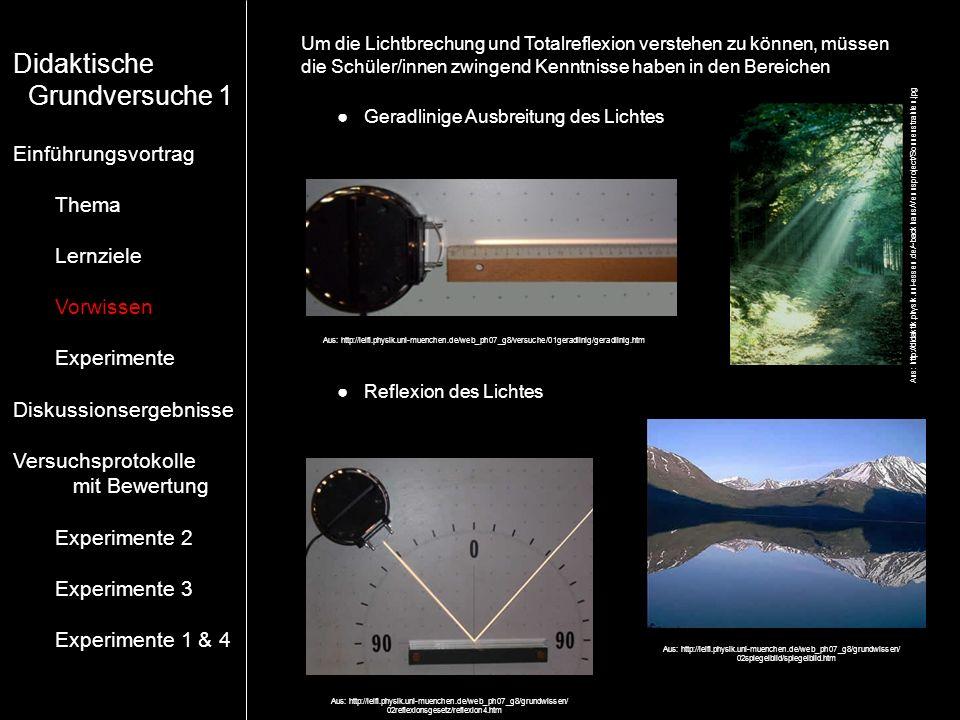 Didaktische Grundversuche 1 ● Geradlinige Ausbreitung des Lichtes