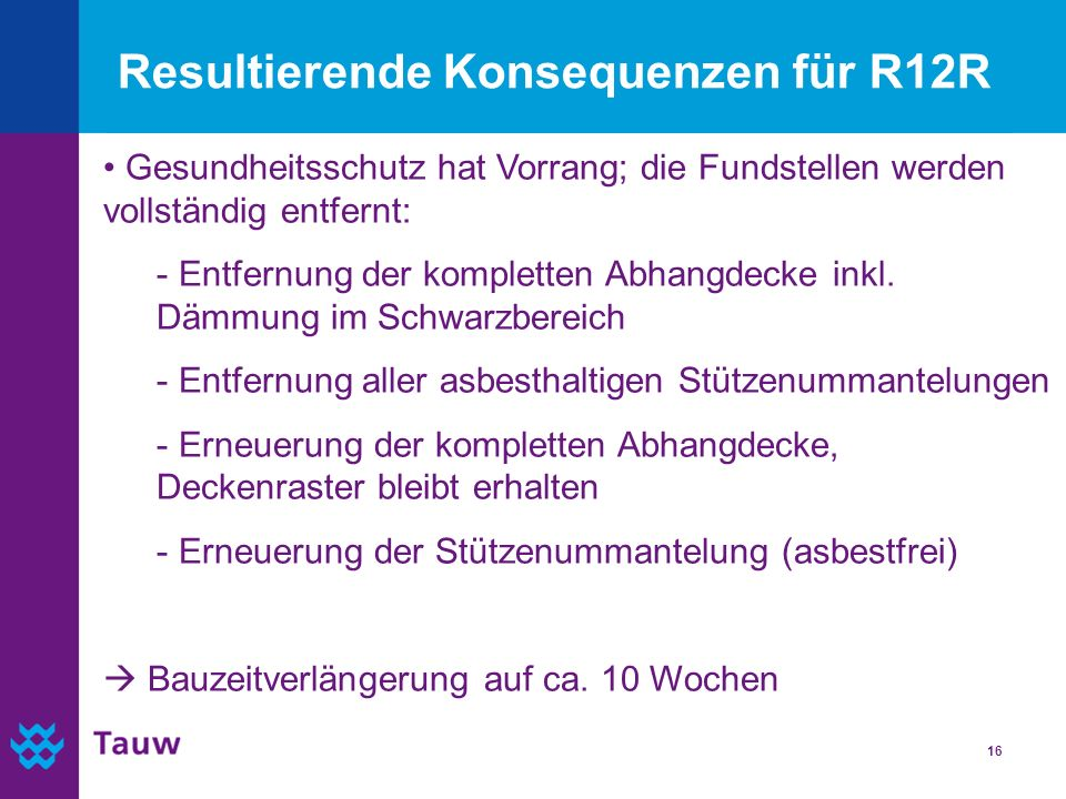 Resultierende Konsequenzen für R12R