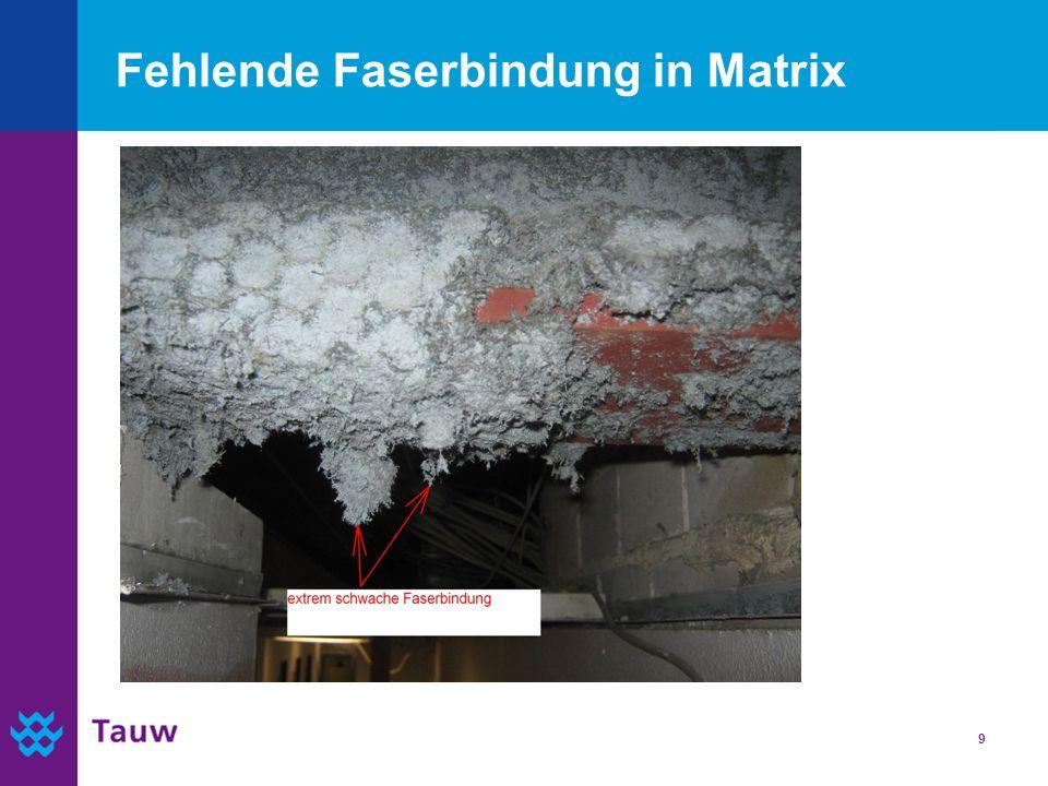 Fehlende Faserbindung in Matrix
