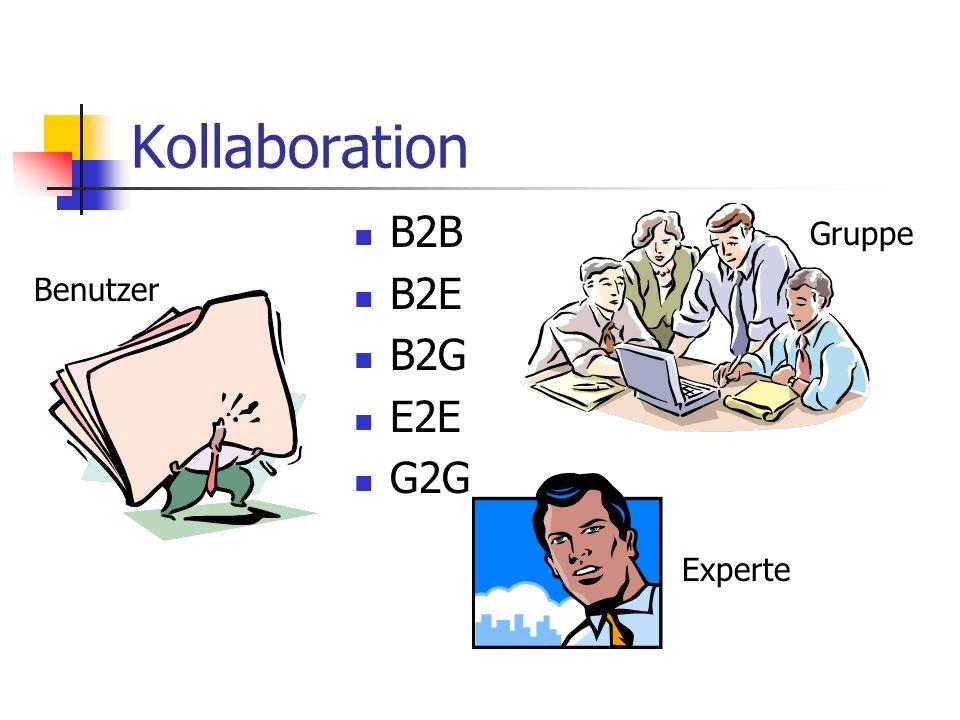 Kollaboration B2B B2E B2G E2E G2G Gruppe Benutzer Experte