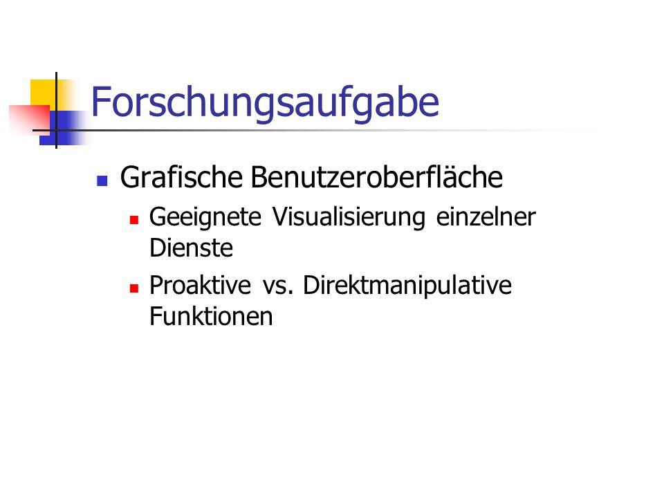 Forschungsaufgabe Grafische Benutzeroberfläche