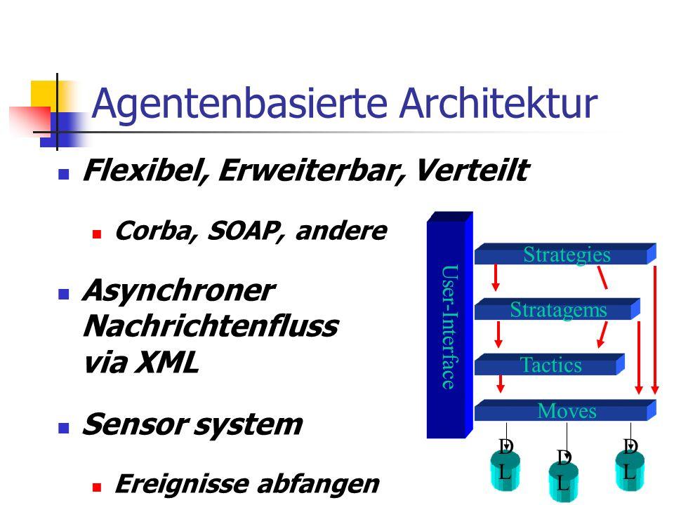 Agentenbasierte Architektur