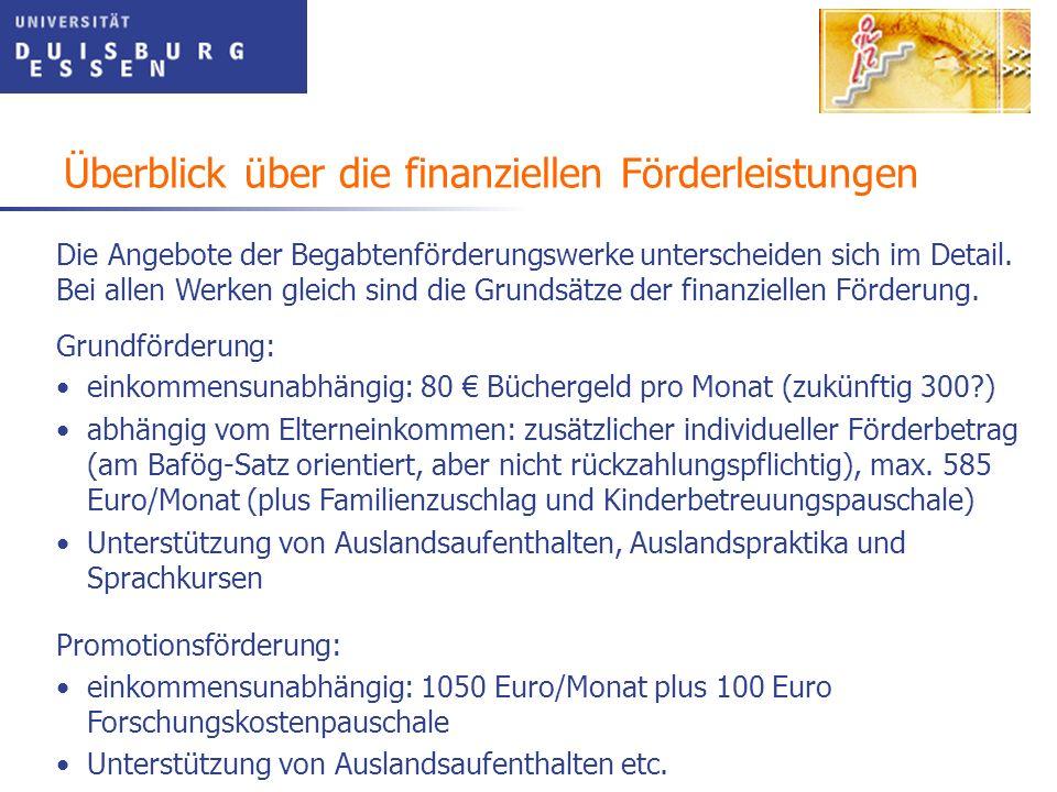 Überblick über die finanziellen Förderleistungen