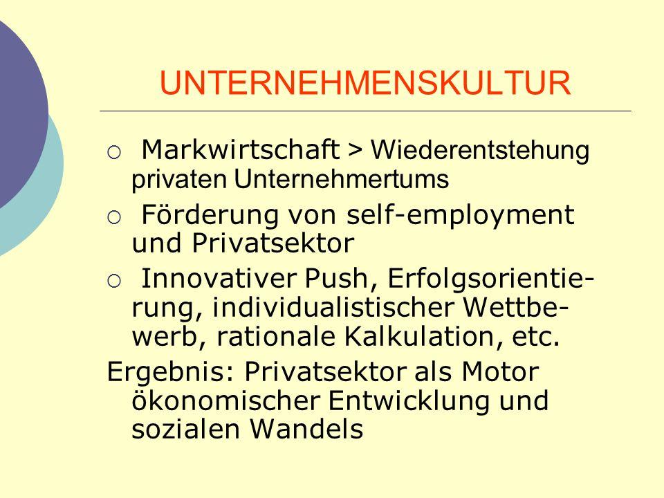 UNTERNEHMENSKULTUR Markwirtschaft > Wiederentstehung privaten Unternehmertums. Förderung von self-employment und Privatsektor.