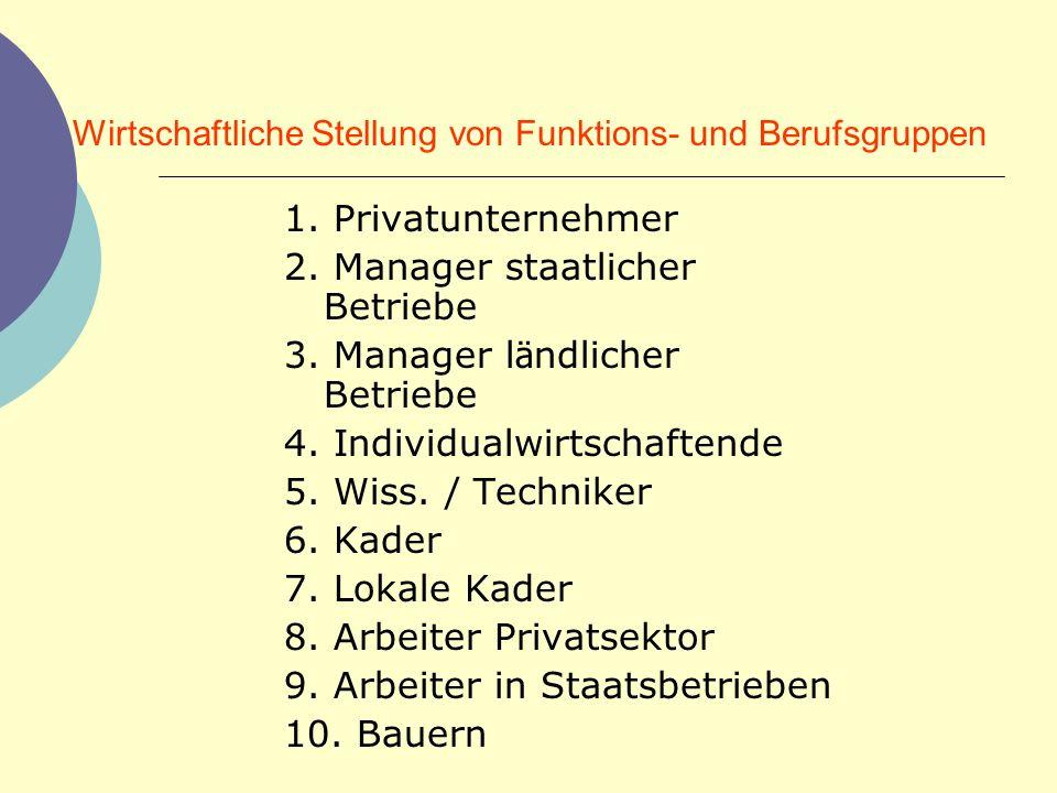 Wirtschaftliche Stellung von Funktions- und Berufsgruppen