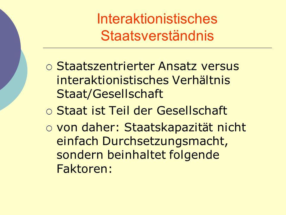 Interaktionistisches Staatsverständnis