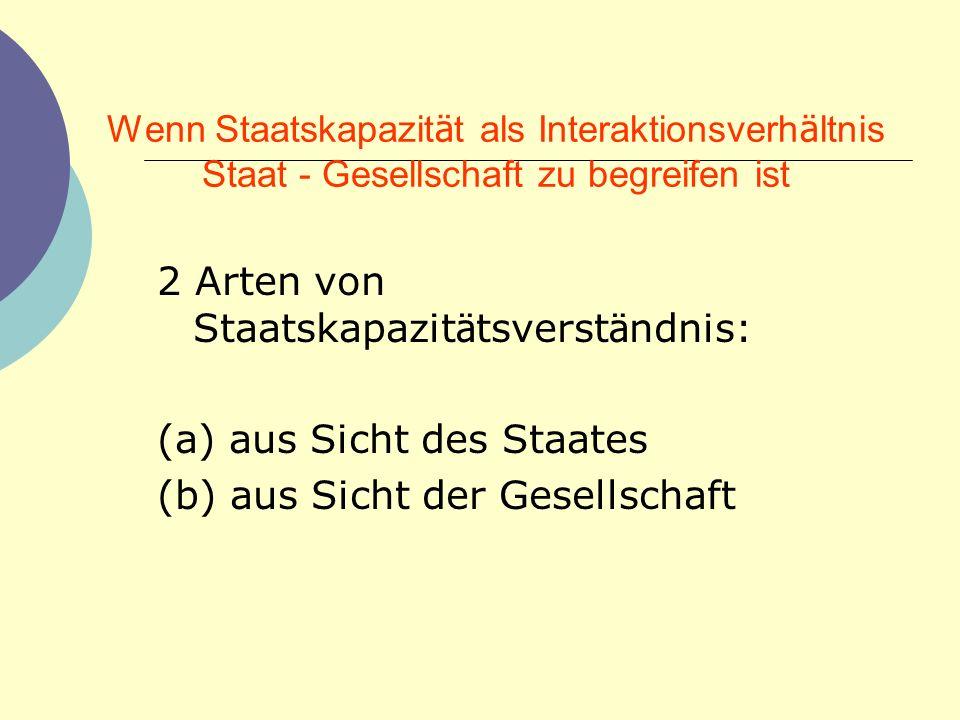 2 Arten von Staatskapazitätsverständnis:
