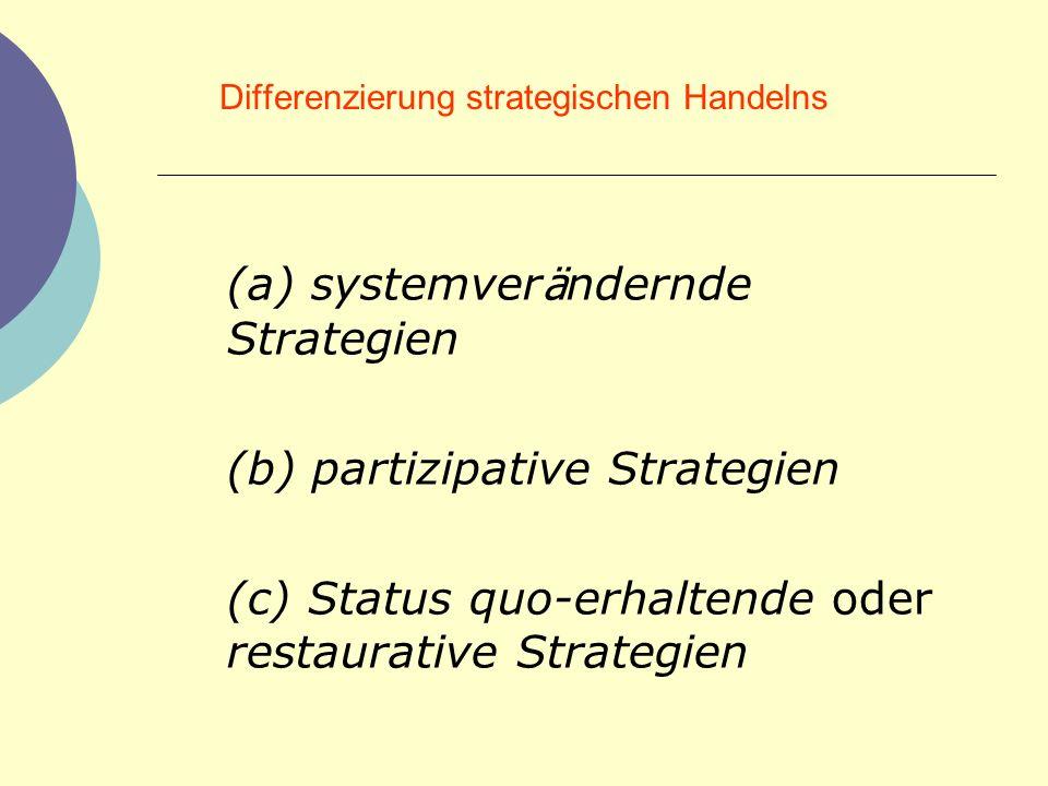Differenzierung strategischen Handelns