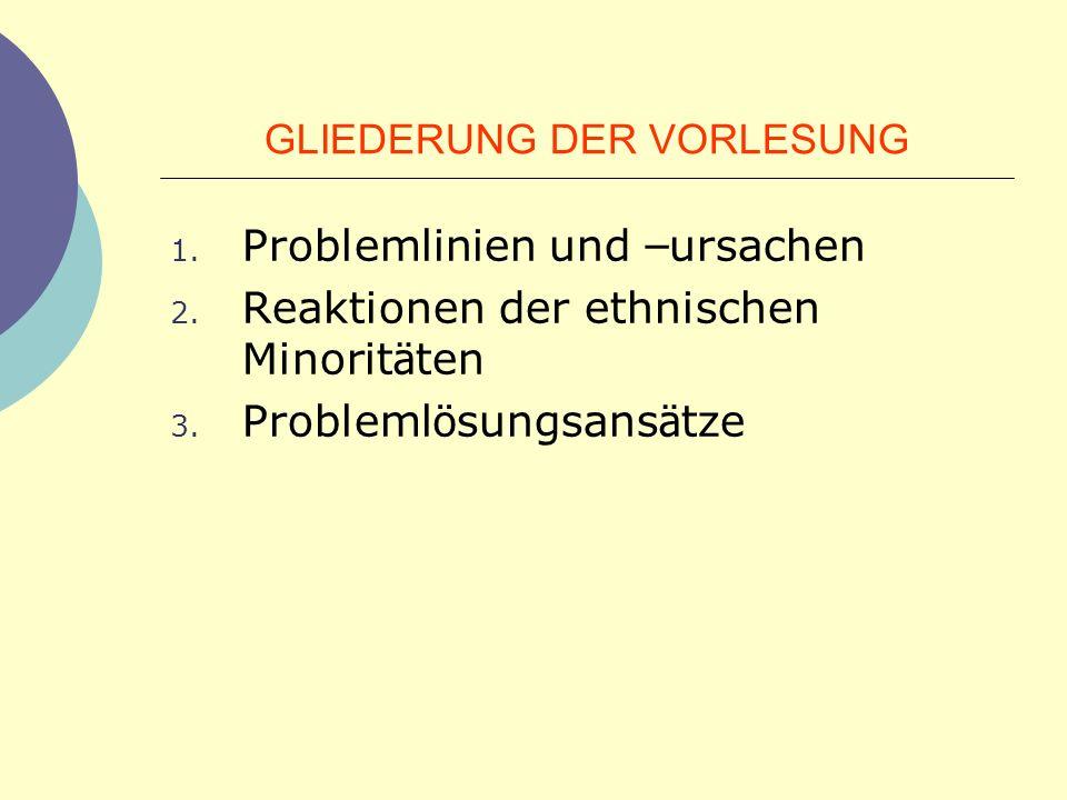 GLIEDERUNG DER VORLESUNG