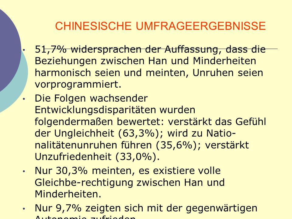 CHINESISCHE UMFRAGEERGEBNISSE