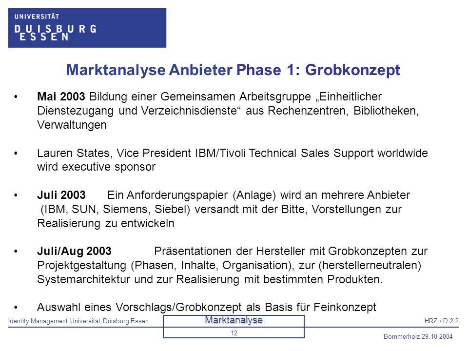 Marktanalyse Anbieter Phase 1: Grobkonzept