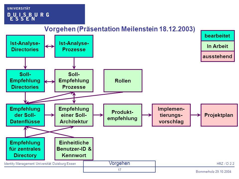 Vorgehen (Präsentation Meilenstein 18.12.2003)