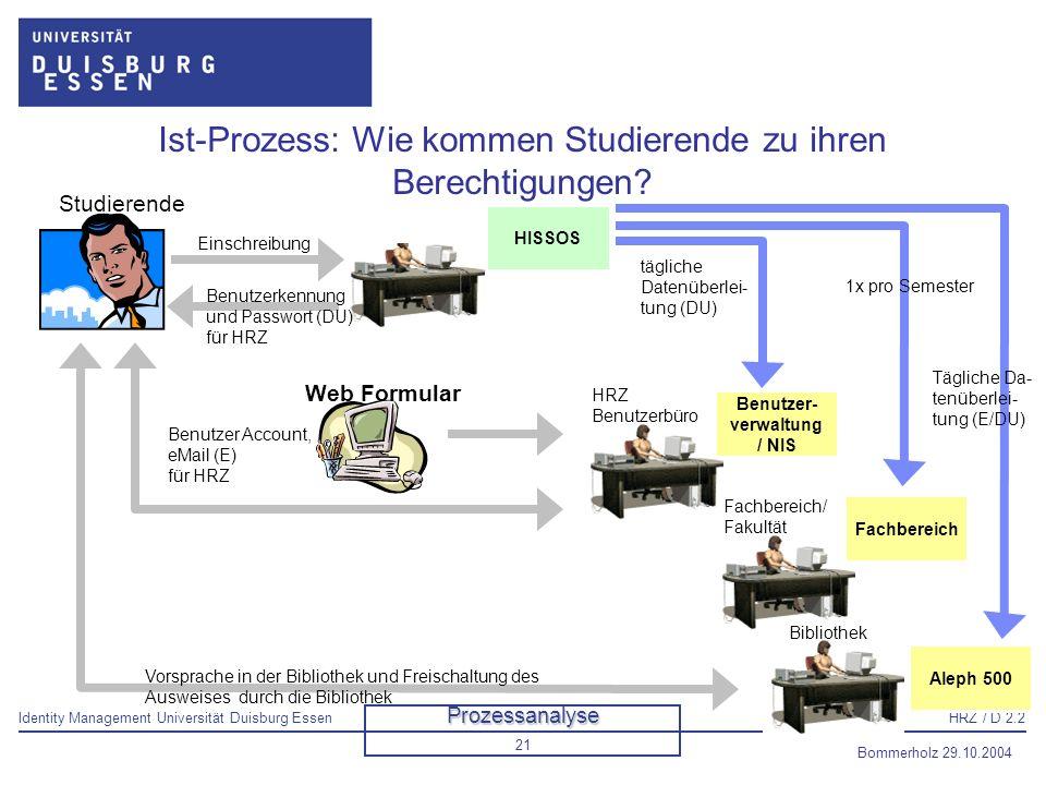Ist-Prozess: Wie kommen Studierende zu ihren Berechtigungen