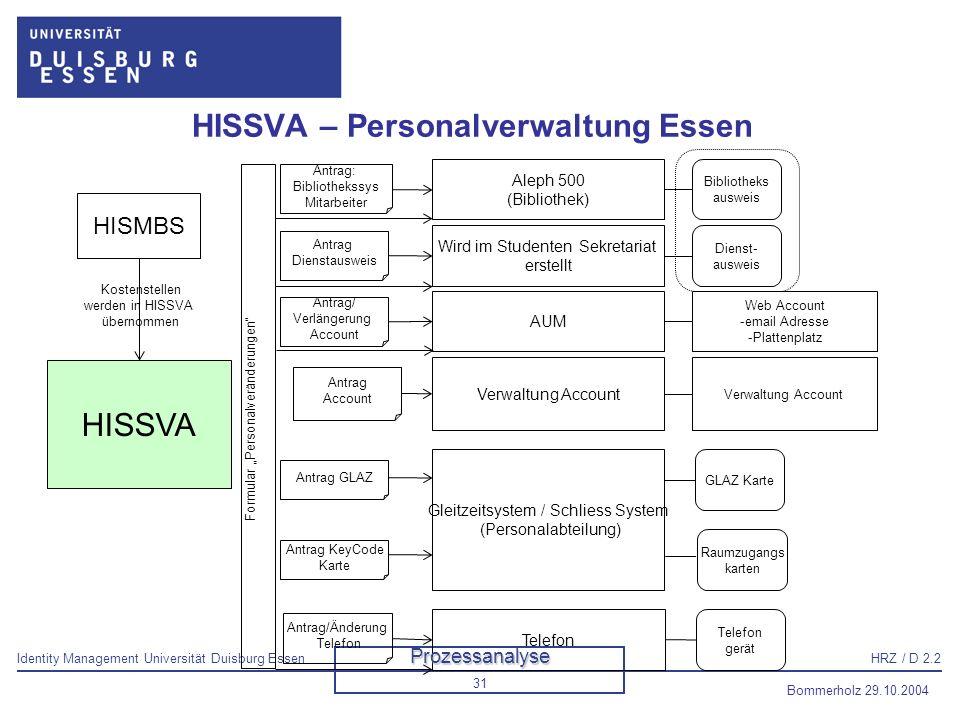 HISSVA – Personalverwaltung Essen