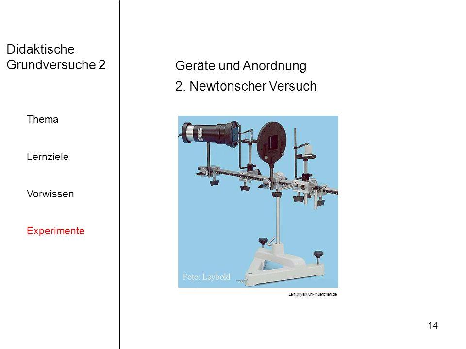 Didaktische Grundversuche 2 Geräte und Anordnung
