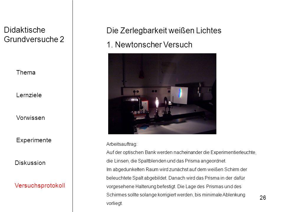 Die Zerlegbarkeit weißen Lichtes 1. Newtonscher Versuch Didaktische