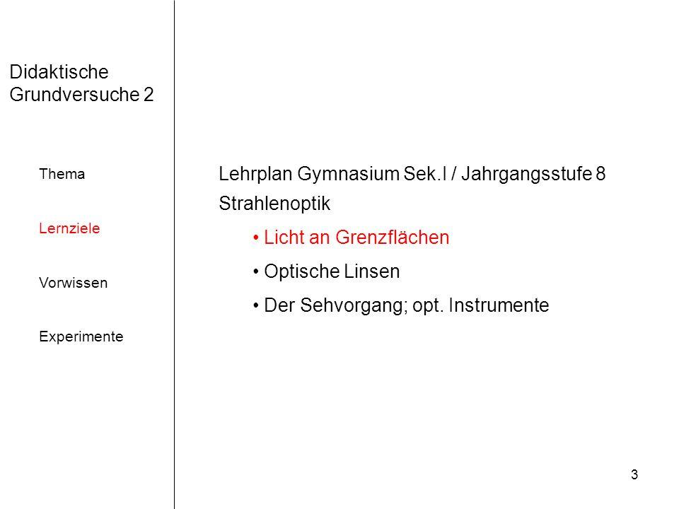 Lehrplan Gymnasium Sek.I / Jahrgangsstufe 8 Strahlenoptik