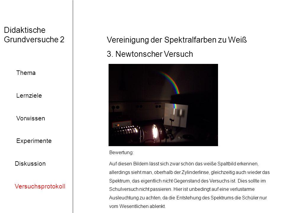 Vereinigung der Spektralfarben zu Weiß 3. Newtonscher Versuch